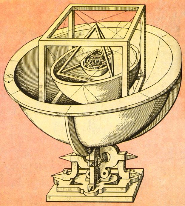 система мира по Кеплеру